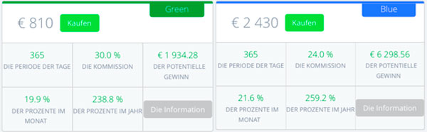 Questra Investor Portfolios € 810,- und € 2430,-