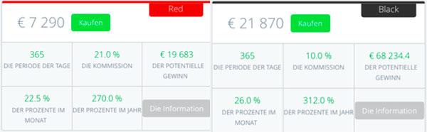 Questra Investor Portfolios € 7290,- und € 21870,-