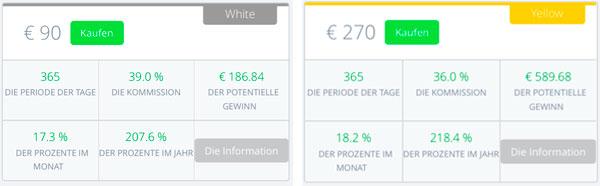Questra Investor Portfolios € 90,- und € 270,-