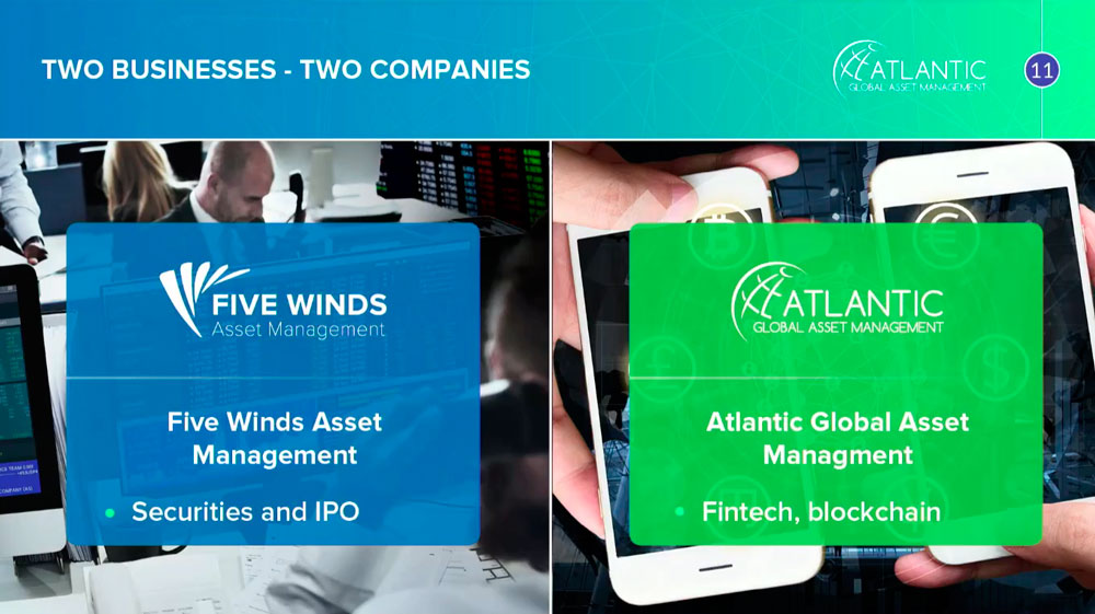AGAM ist nun FIVE WINDS ASSET MANAGEMENT für Europa