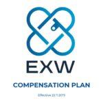 EXW Wallet Marketingplan