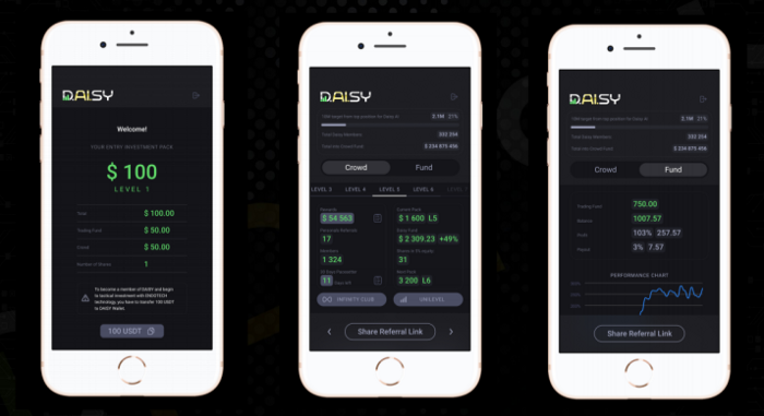 Daisy Fund Decentralized AI Systems by Endotech